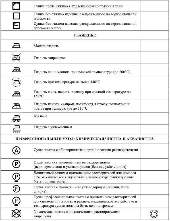 Инструкция по размещению информации в гис жкх