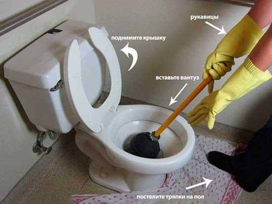 фото как пользоваться вантузом в туалете