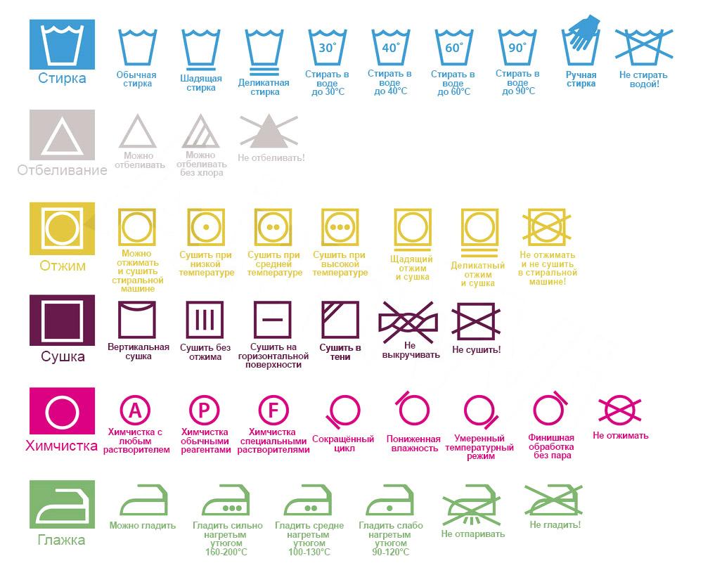 символы ухода за одеждой фото