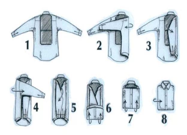 первый способ сложить рубашку в чемодан - пошаговая инструкция