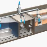 фото принудительной системы вентиляции в квартире