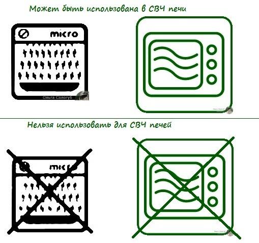 фото знака микроволновки на посуде