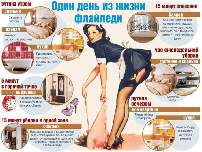 как быть флай леди и быстро делать уборку в доме