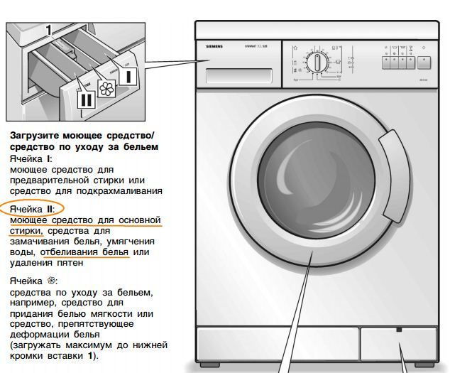 куда сыпать белизну в стиральной машине