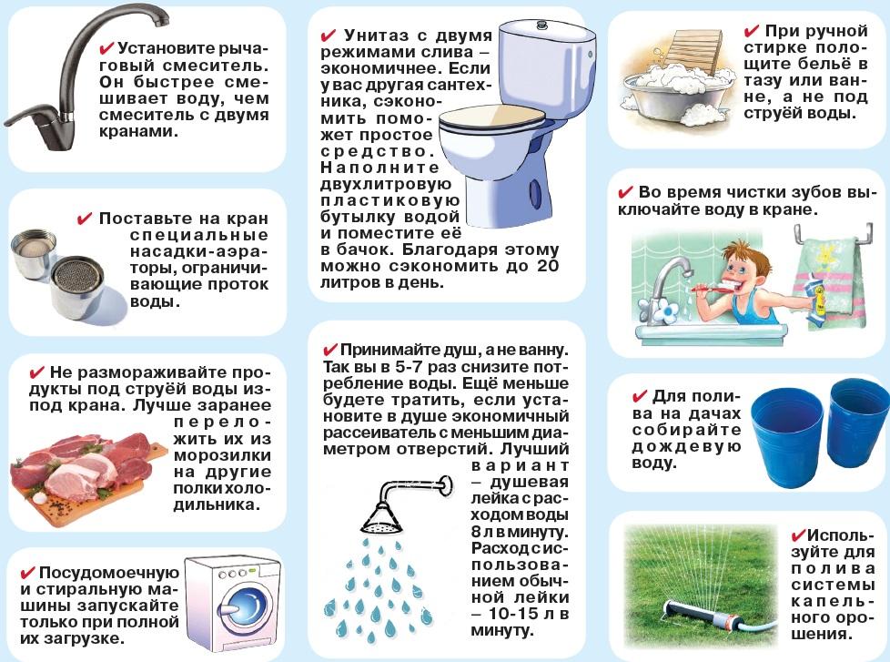 способы экономии воды в квартире